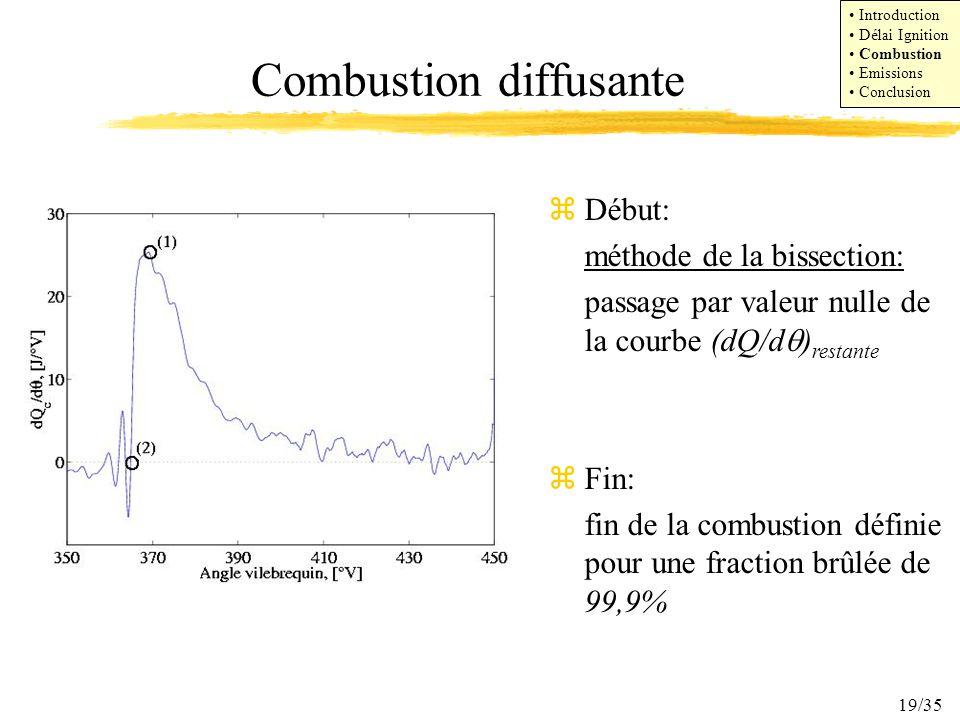 19/35 Combustion diffusante zDébut: méthode de la bissection: passage par valeur nulle de la courbe (dQ/d ) restante zFin: fin de la combustion défini