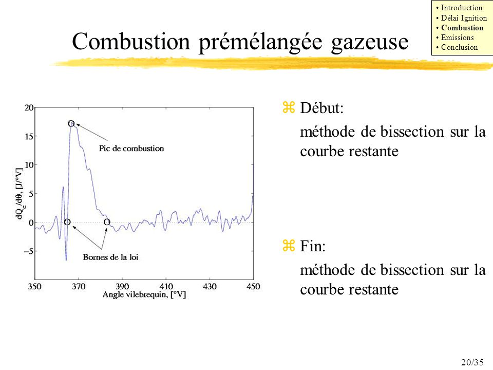 20/35 Combustion prémélangée gazeuse zDébut: méthode de bissection sur la courbe restante zFin: méthode de bissection sur la courbe restante Introduction Délai Ignition Combustion Emissions Conclusion