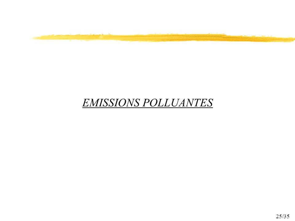 25/35 EMISSIONS POLLUANTES