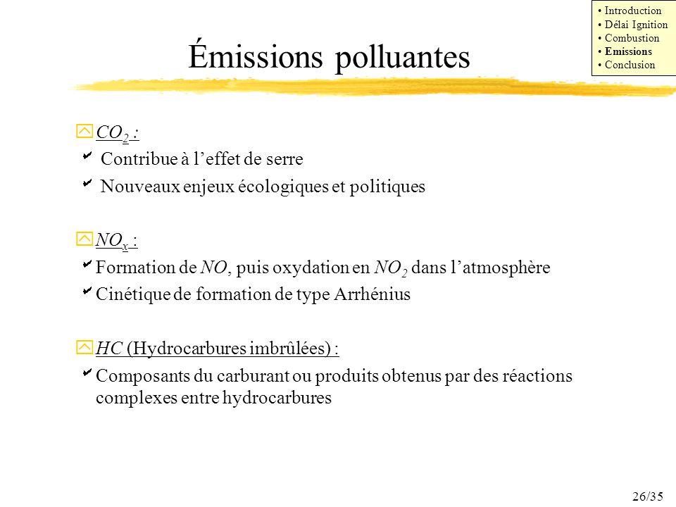26/35 Émissions polluantes yCO 2 : Contribue à leffet de serre Nouveaux enjeux écologiques et politiques yNO x : Formation de NO, puis oxydation en NO