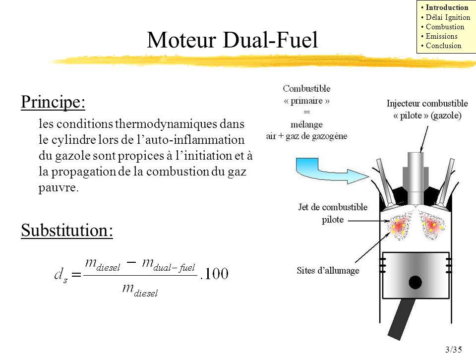 3/35 Moteur Dual-Fuel Principe: les conditions thermodynamiques dans le cylindre lors de lauto-inflammation du gazole sont propices à linitiation et à