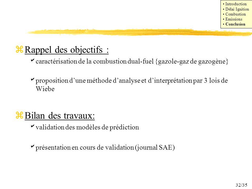 32/35 zRappel des objectifs : caractérisation de la combustion dual-fuel {gazole-gaz de gazogène} proposition dune méthode danalyse et dinterprétation