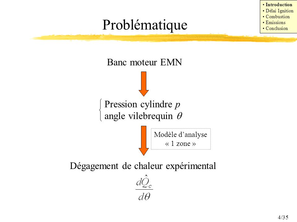 4/35 Problématique Banc moteur EMN Pression cylindre p angle vilebrequin Modèle danalyse « 1 zone » Dégagement de chaleur expérimental Introduction Délai Ignition Combustion Emissions Conclusion