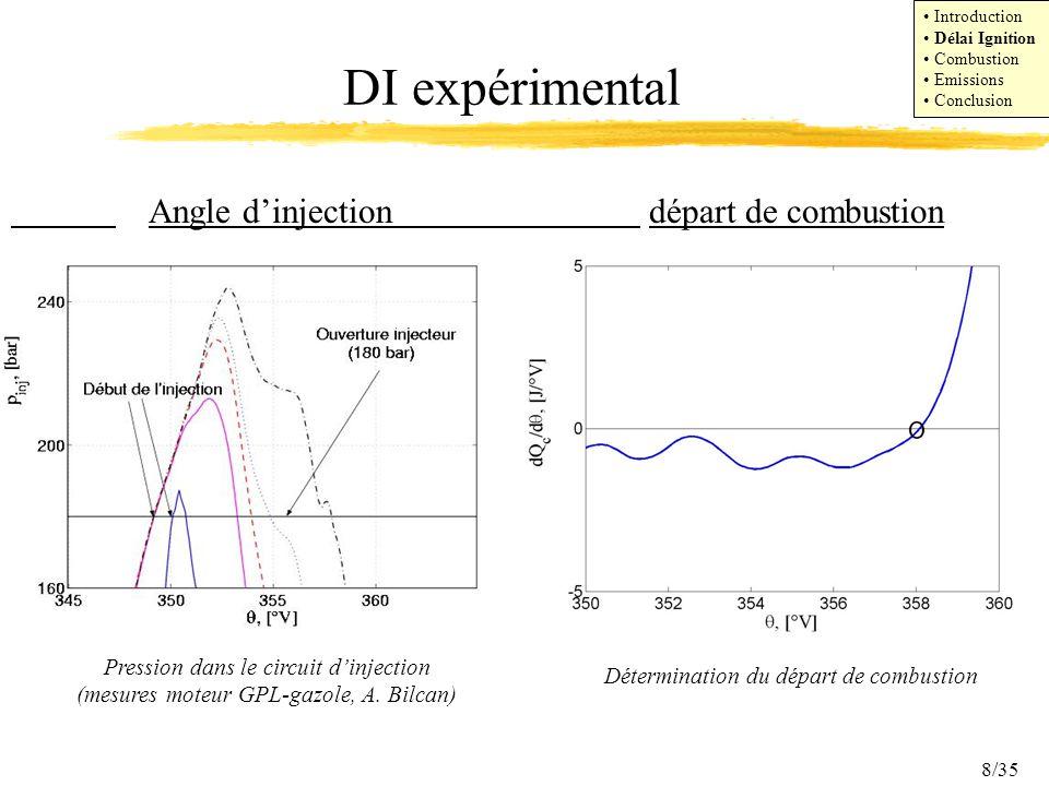 8/35 DI expérimental Angle dinjection départ de combustion Pression dans le circuit dinjection (mesures moteur GPL-gazole, A. Bilcan) Détermination du