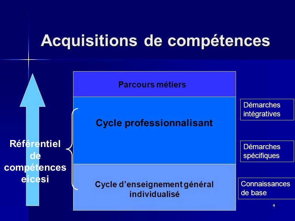 4 Référentiel de compétences eicesi Cycle denseignement général individualisé Cycle professionnalisant Parcours métiers Connaissances de base Démarche