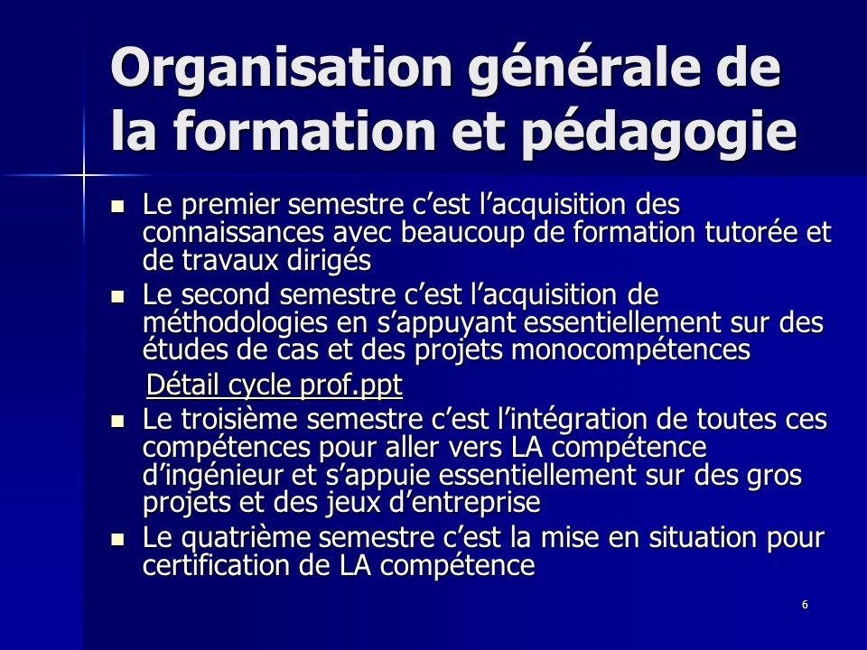 6 Organisation générale de la formation et pédagogie Le premier semestre cest lacquisition des connaissances avec beaucoup de formation tutorée et de