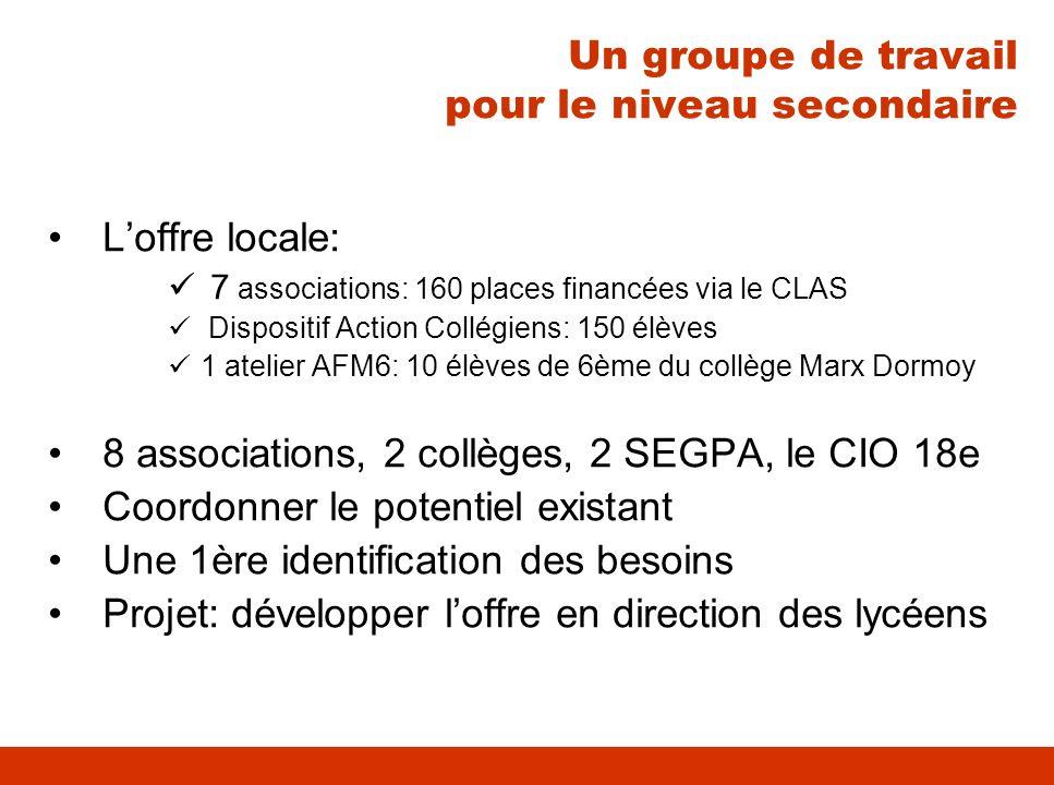 Loffre locale: 7 associations: 160 places financées via le CLAS Dispositif Action Collégiens: 150 élèves 1 atelier AFM6: 10 élèves de 6ème du collège