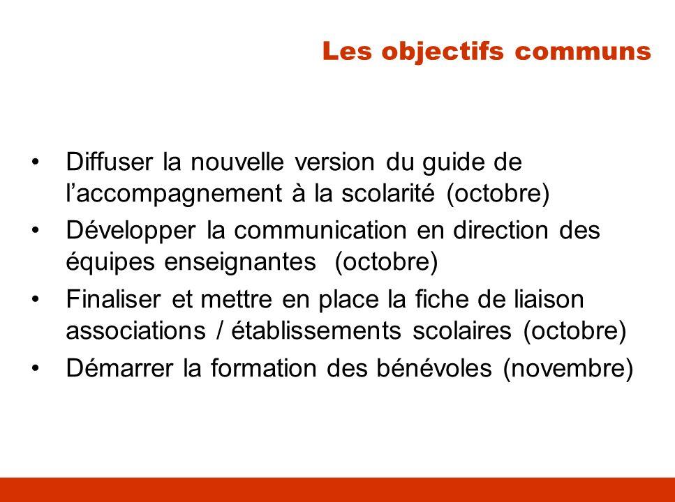 Diffuser la nouvelle version du guide de laccompagnement à la scolarité (octobre) Développer la communication en direction des équipes enseignantes (o