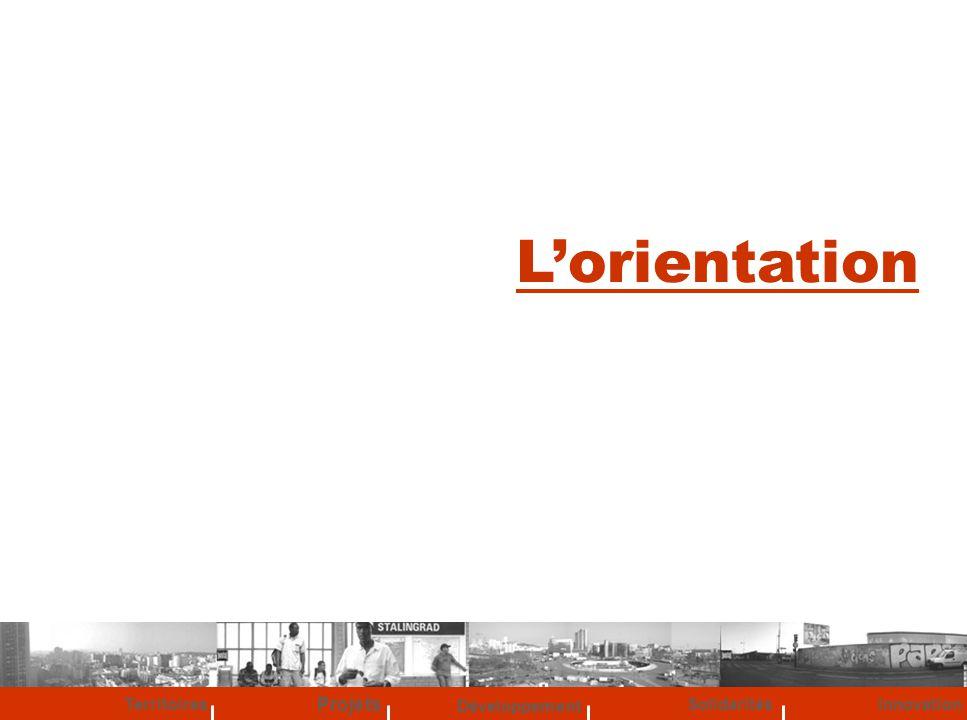 Développement Territoires Solidarités Projets Innovation Lorientation