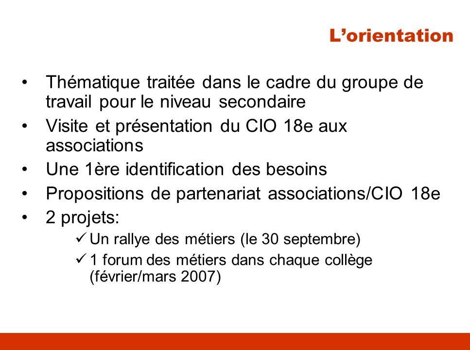 Thématique traitée dans le cadre du groupe de travail pour le niveau secondaire Visite et présentation du CIO 18e aux associations Une 1ère identifica