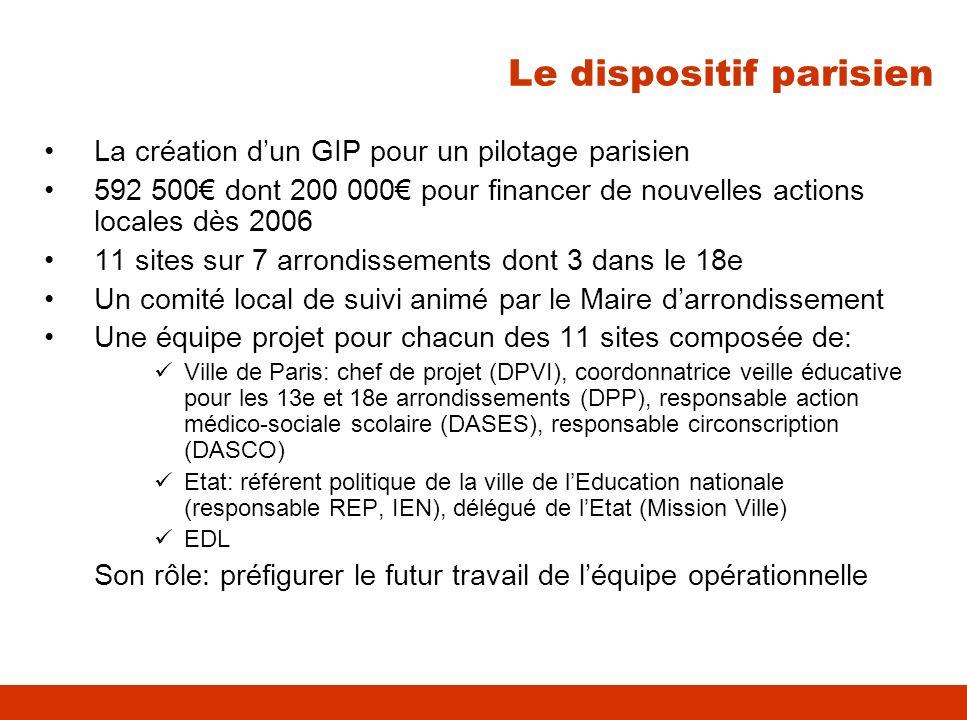 La création dun GIP pour un pilotage parisien 592 500 dont 200 000 pour financer de nouvelles actions locales dès 2006 11 sites sur 7 arrondissements