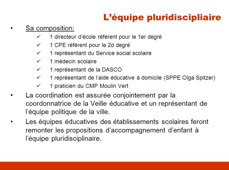 Sa composition: 1 directeur décole référent pour le 1er degré 1 CPE référent pour le 2d degré 1 représentant du Service social scolaire 1 médecin scol