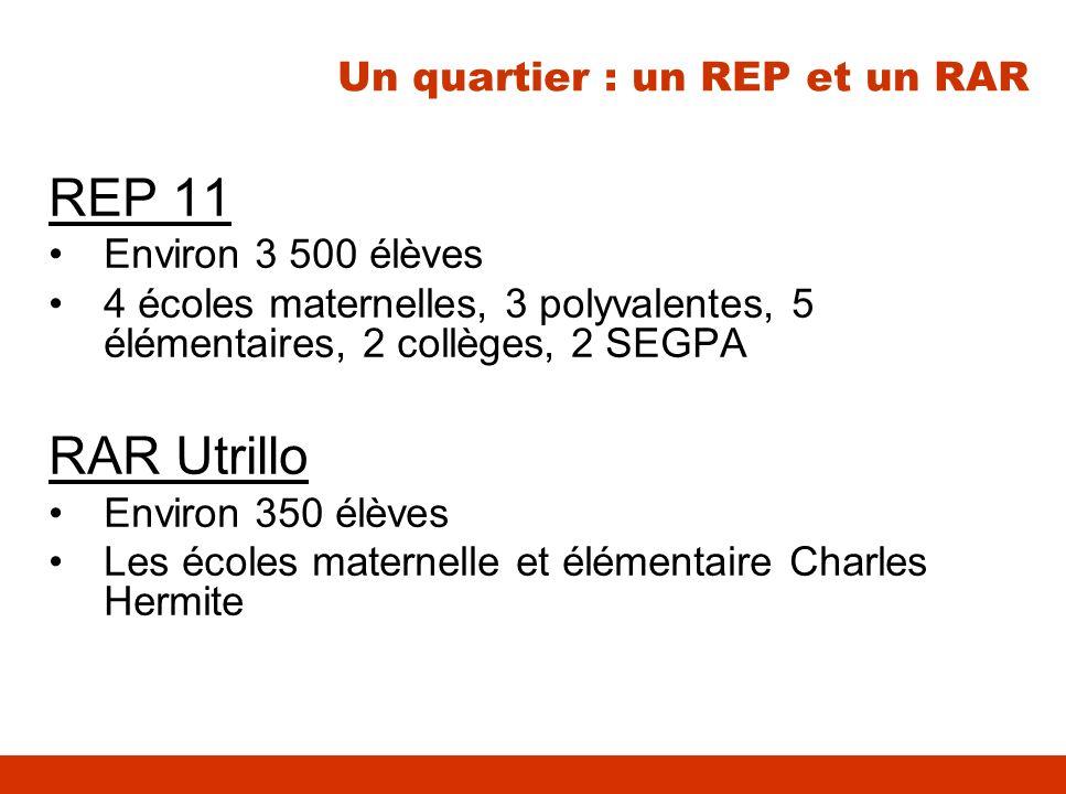REP 11 Environ 3 500 élèves 4 écoles maternelles, 3 polyvalentes, 5 élémentaires, 2 collèges, 2 SEGPA RAR Utrillo Environ 350 élèves Les écoles matern