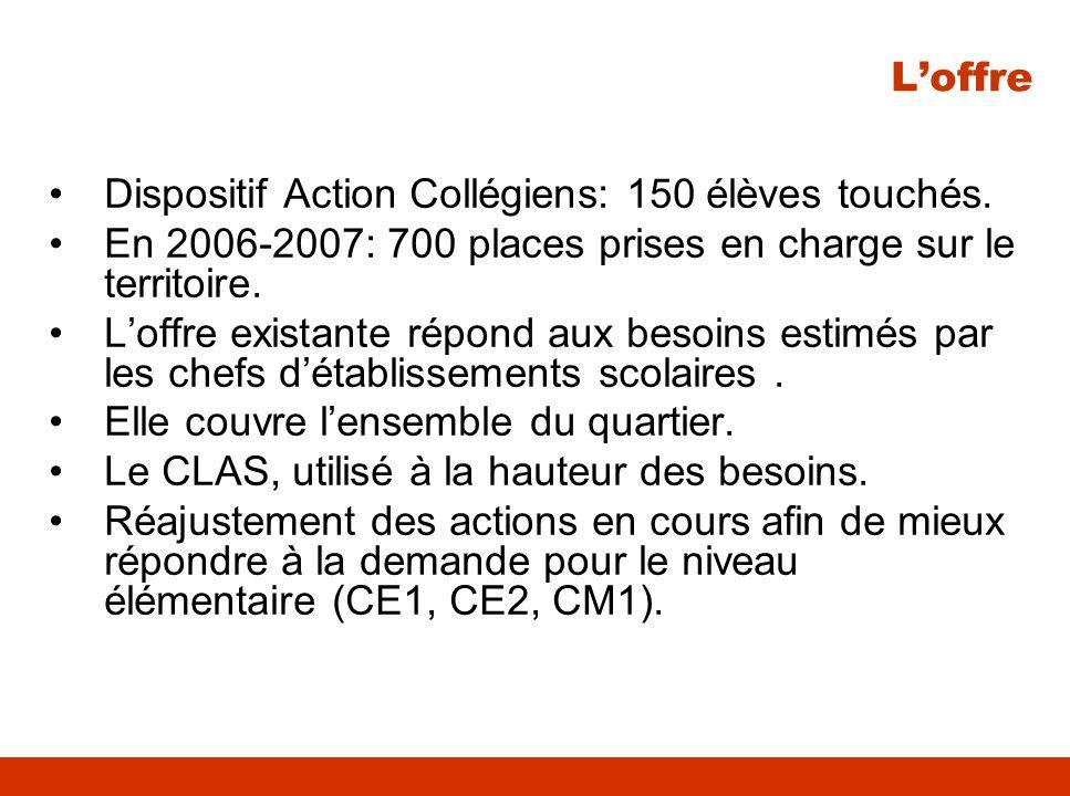 Dispositif Action Collégiens: 150 élèves touchés. En 2006-2007: 700 places prises en charge sur le territoire. Loffre existante répond aux besoins est
