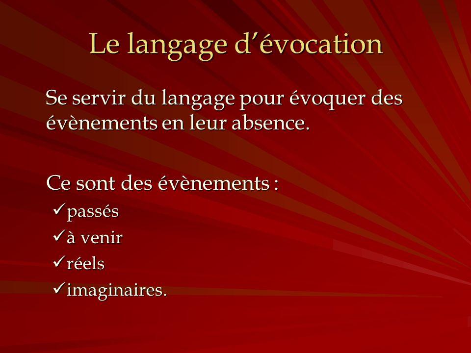 Le langage dévocation Se servir du langage pour évoquer des évènements en leur absence. Ce sont des évènements : passés passés à venir à venir réels r