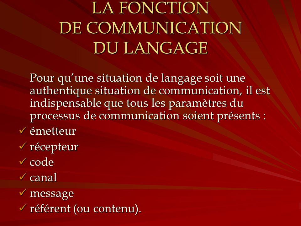LA FONCTION DE COMMUNICATION DU LANGAGE Pour quune situation de langage soit une authentique situation de communication, il est indispensable que tous