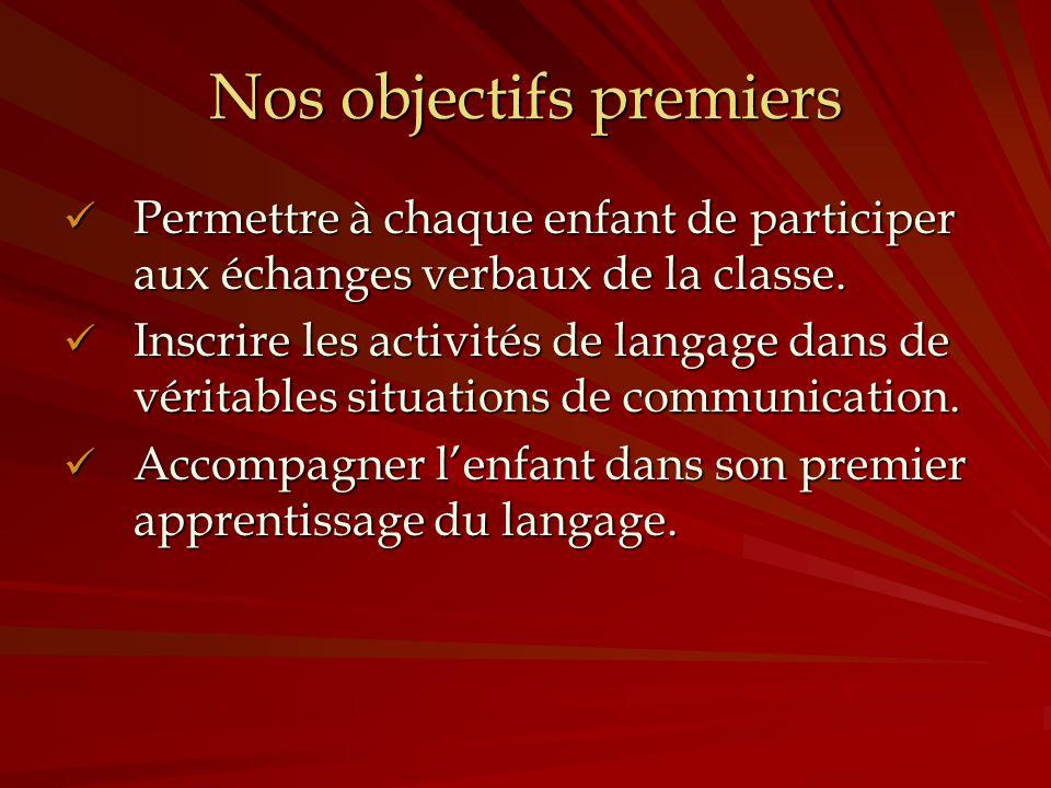 Le langage en situation Ce sont toutes les situations de langage articulées avec laction ou lévènement en cours.