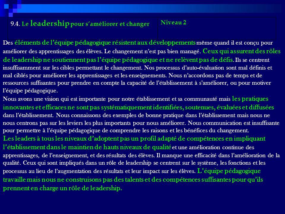 9.4. Le leadership pour saméliorer et changer Niveau 2 Des éléments de léquipe pédagogique résistent aux développements même quand il est conçu pour a