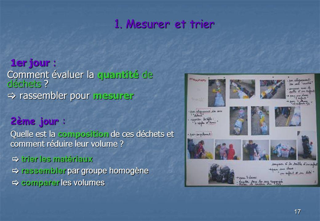 17 1. Mesurer et trier 1er jour : 1er jour : Comment évaluer la quantité de déchets ? rassembler pour mesurer rassembler pour mesurer trier les matéri