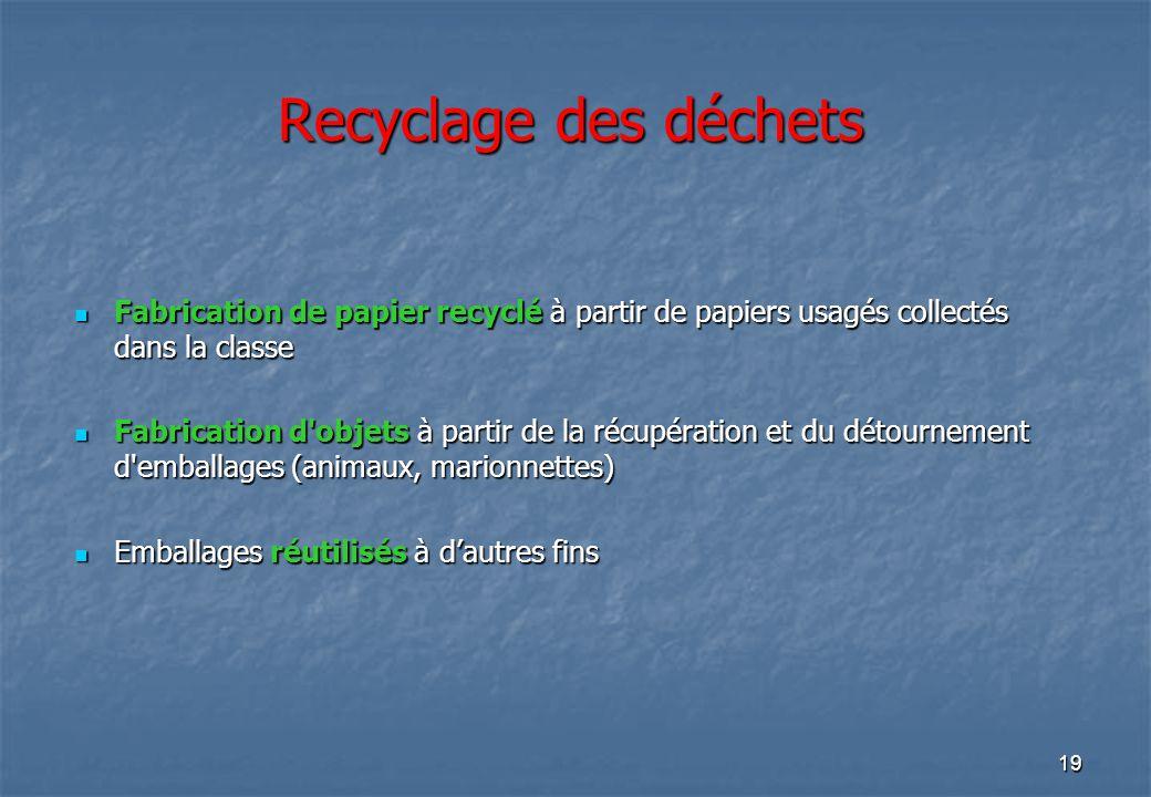 19 Recyclage des déchets Fabrication de papier recyclé à partir de papiers usagés collectés dans la classe Fabrication de papier recyclé à partir de papiers usagés collectés dans la classe Fabrication d objets à partir de la récupération et du détournement d emballages (animaux, marionnettes) Fabrication d objets à partir de la récupération et du détournement d emballages (animaux, marionnettes) Emballages réutilisés à dautres fins Emballages réutilisés à dautres fins