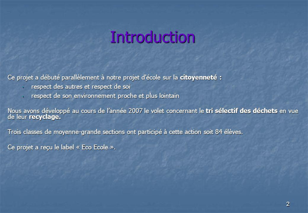 2 Introduction Ce projet a débuté parallèlement à notre projet d'école sur la citoyenneté : respect des autres et respect de soi respect des autres et