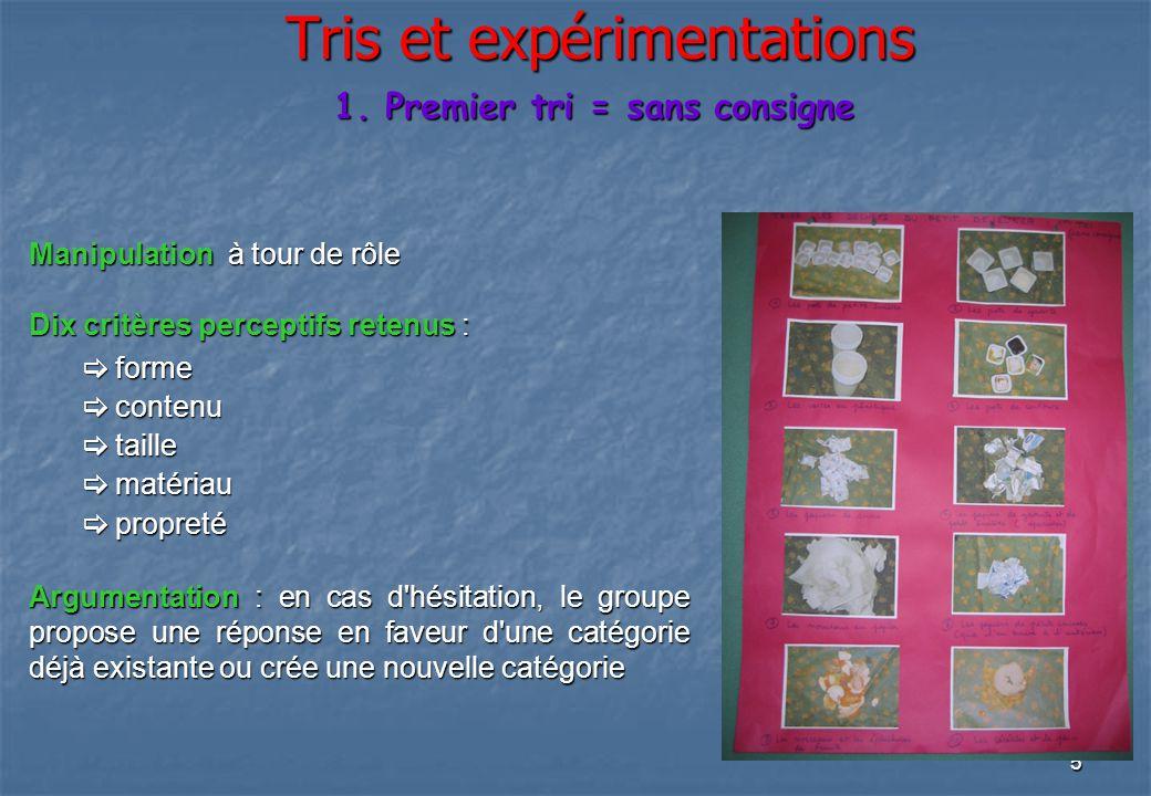 5 Tris et expérimentations Manipulation à tour de rôle Dix critères perceptifs retenus : forme forme contenu contenu taille taille matériau matériau p