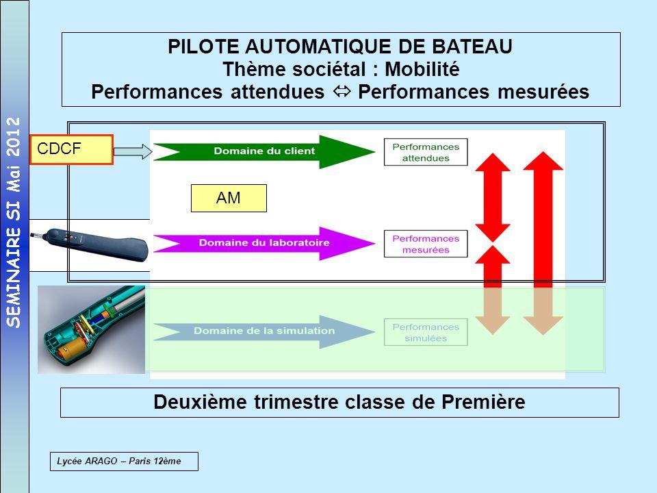 PILOTE AUTOMATIQUE DE BATEAU Thème sociétal : Mobilité Performances attendues Performances mesurées AM Deuxième trimestre classe de Première CDCF Lycé