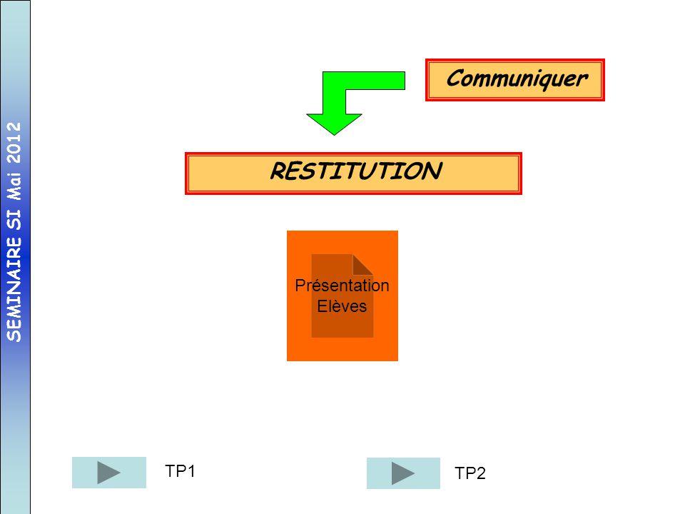 RESTITUTION Présentation Elèves Communiquer SEMINAIRE SI Mai 2012 TP1 TP2
