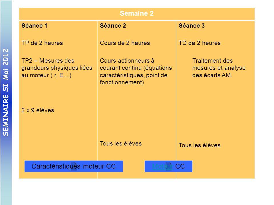 Semaine 2 Séance 1 TP de 2 heures TP2 – Mesures des grandeurs physiques liées au moteur ( r, E…) 2 x 9 élèves Séance 2 Cours de 2 heures Cours actionn