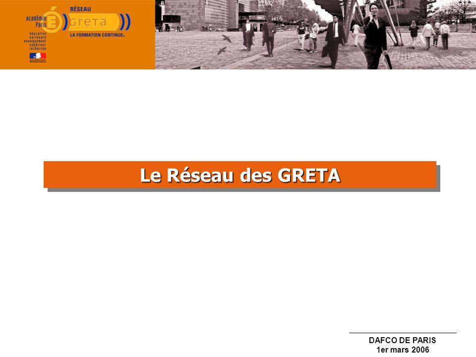 DAFCO DE PARIS 1er mars 2006 Les GRETA : une mission de service public Sur le marché concurrentiel En autofinancement