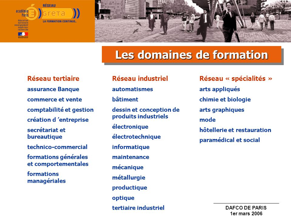 DAFCO DE PARIS 1er mars 2006 Conseil en ingénierie pédagogique et ingénierie de dispositifs de formation Actions de formation Validation des Acquis de lExpérience (DAVA de Paris) Analyse des emplois et élaboration de référentiels Bilan de Compétences (CIBC 75) Une prestation globale Une prestation globale Une prestation globale Une prestation globale