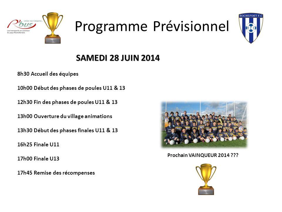 Programme Prévisionnel SAMEDI 28 JUIN 2014 8h30 Accueil des équipes 10h00 Début des phases de poules U11 & 13 12h30 Fin des phases de poules U11 & 13