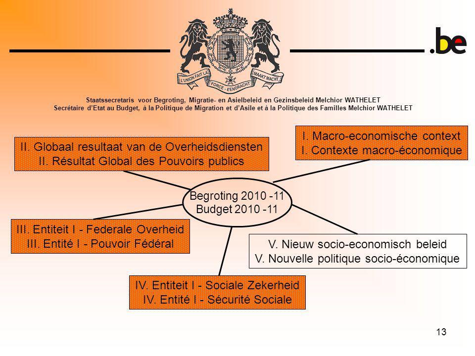 13 Begroting 2010 -11 Budget 2010 -11 I. Macro-economische context I.