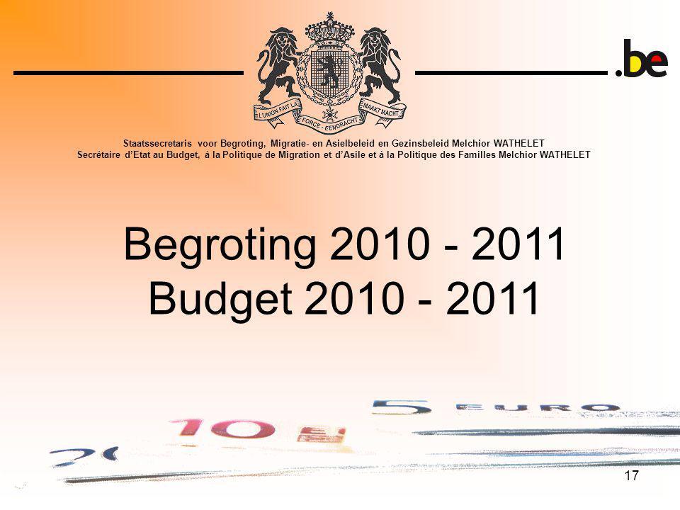 17 Staatssecretaris voor Begroting, Migratie- en Asielbeleid en Gezinsbeleid Melchior WATHELET Secrétaire dEtat au Budget, à la Politique de Migration et dAsile et à la Politique des Familles Melchior WATHELET Begroting 2010 - 2011 Budget 2010 - 2011