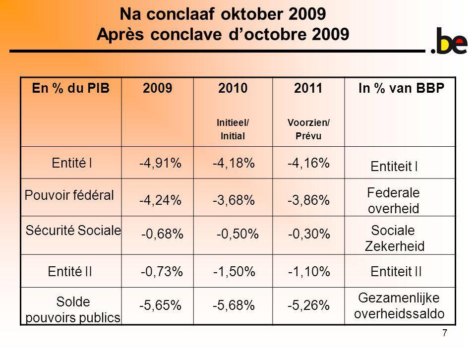 8 Begroting 2010 -11 Budget 2010 -11 I.Macro-economische context I.