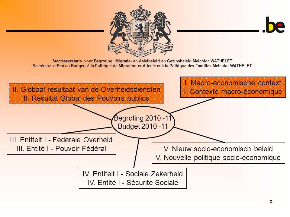 8 Begroting 2010 -11 Budget 2010 -11 I. Macro-economische context I.