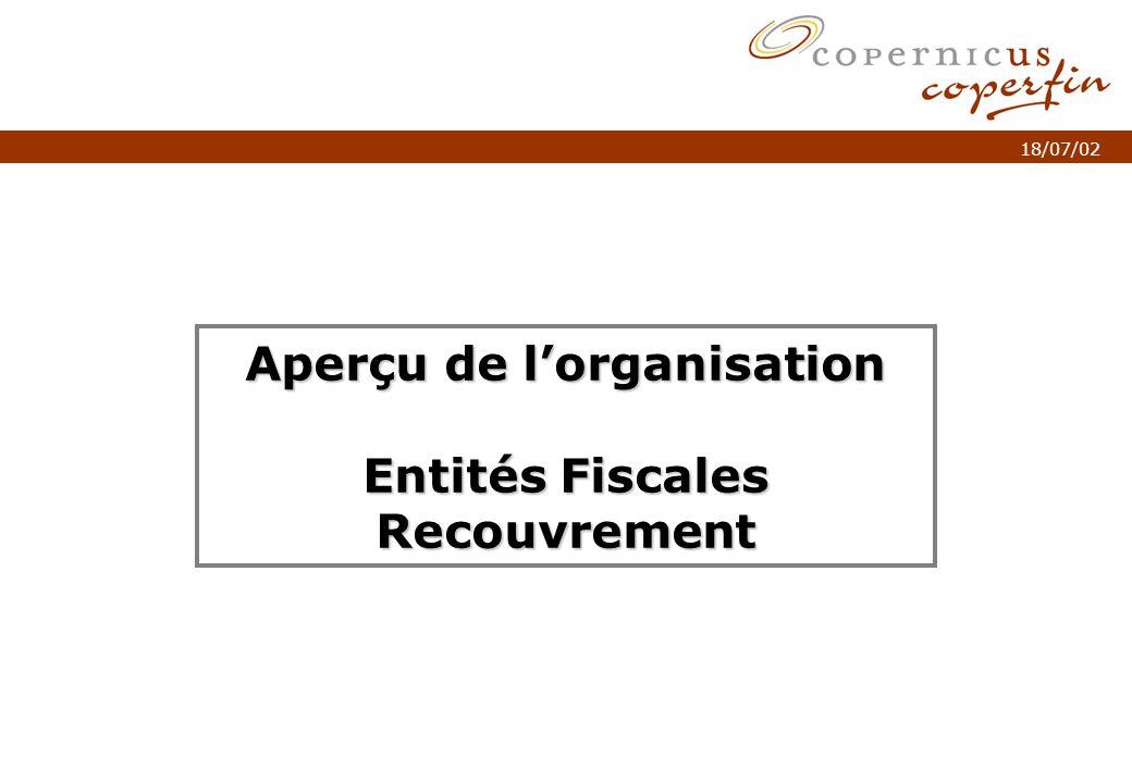 p. 1Titel van de presentatie 18/07/02 Aperçu de lorganisation Entités Fiscales Recouvrement
