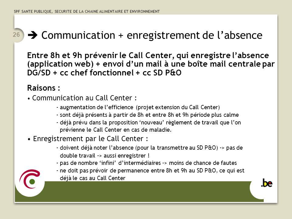 SPF SANTE PUBLIQUE, SECURITE DE LA CHAINE ALIMENTAIRE ET ENVIRONNEMENT 26 Communication + enregistrement de labsence Entre 8h et 9h prévenir le Call C