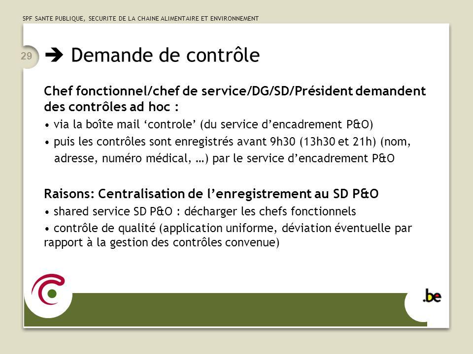 SPF SANTE PUBLIQUE, SECURITE DE LA CHAINE ALIMENTAIRE ET ENVIRONNEMENT 29 Demande de contrôle Chef fonctionnel/chef de service/DG/SD/Président demande