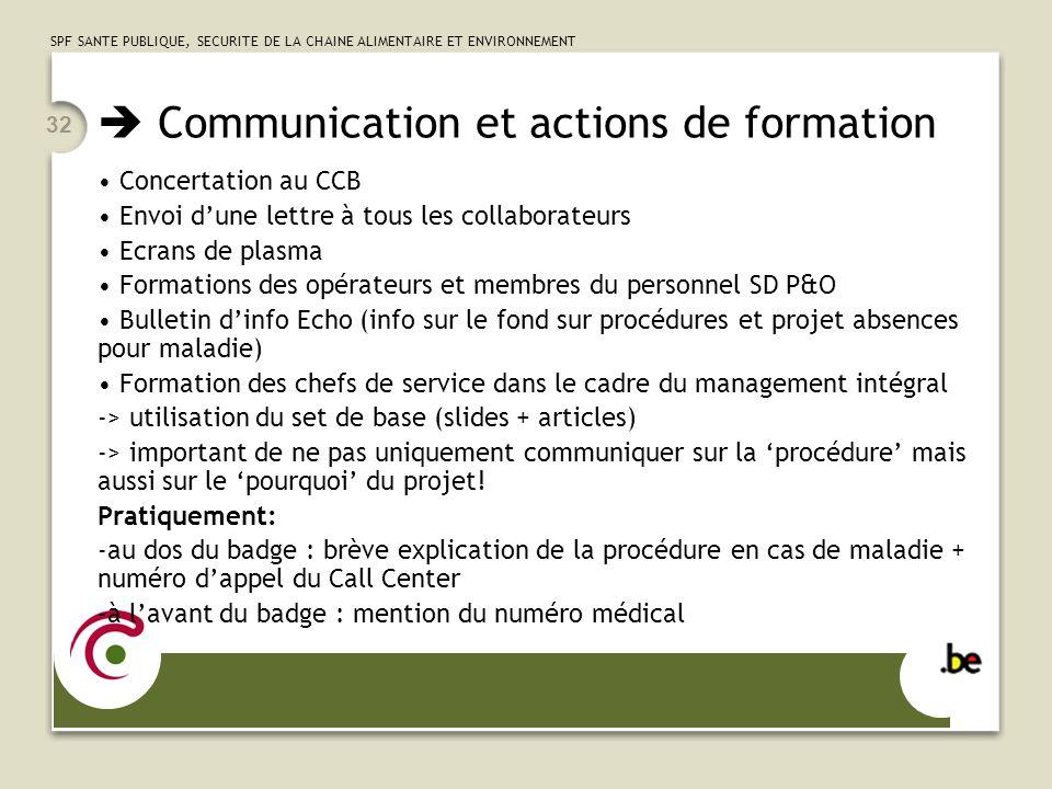 SPF SANTE PUBLIQUE, SECURITE DE LA CHAINE ALIMENTAIRE ET ENVIRONNEMENT 32 Communication et actions de formation Concertation au CCB Envoi dune lettre