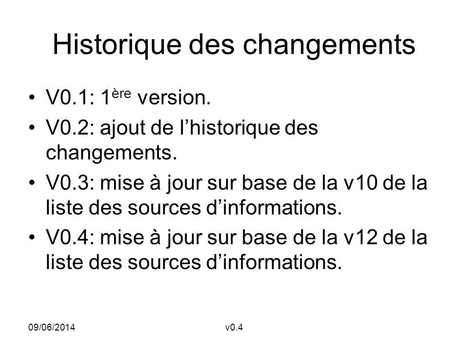 09/06/2014v0.4 Historique des changements V0.1: 1 ère version.