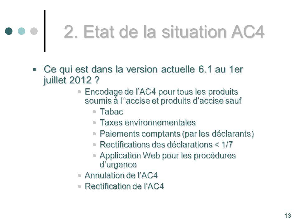 13 2.Etat de la situation AC4 Ce qui est dans la version actuelle 6.1 au 1er juillet 2012 .