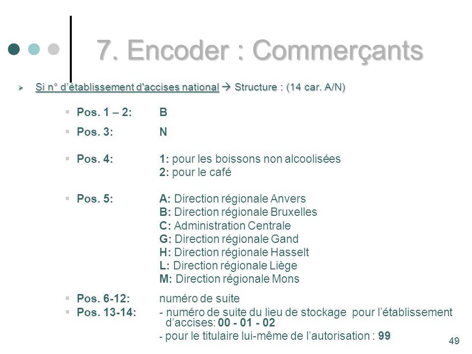 49 7.Encoder : Commerçants Si n° détablissement d accises national Structure : (14 car.