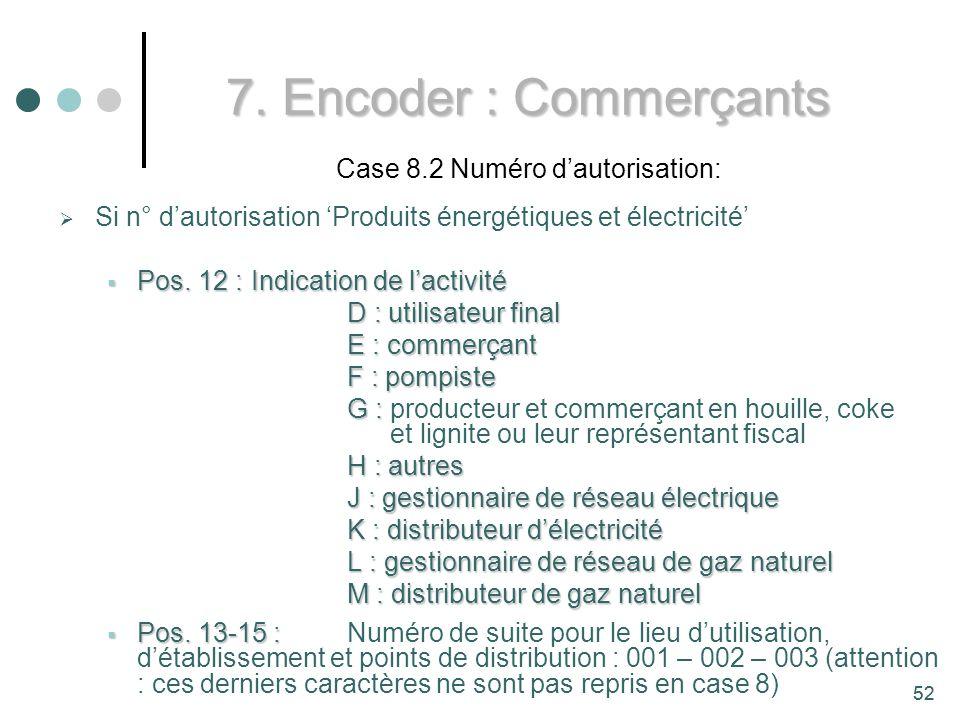 52 Si n° dautorisation Produits énergétiques et électricité Pos.