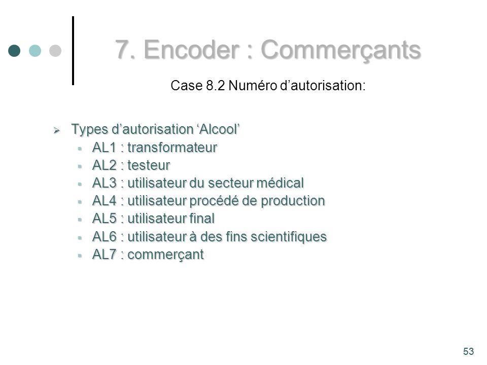 53 Types dautorisation Alcool Types dautorisation Alcool AL1 : transformateur AL1 : transformateur AL2 : testeur AL2 : testeur AL3 : utilisateur du secteur médical AL3 : utilisateur du secteur médical AL4 : utilisateur procédé de production AL4 : utilisateur procédé de production AL5 : utilisateur final AL5 : utilisateur final AL6 : utilisateur à des fins scientifiques AL6 : utilisateur à des fins scientifiques AL7 : commerçant AL7 : commerçant 53 7.
