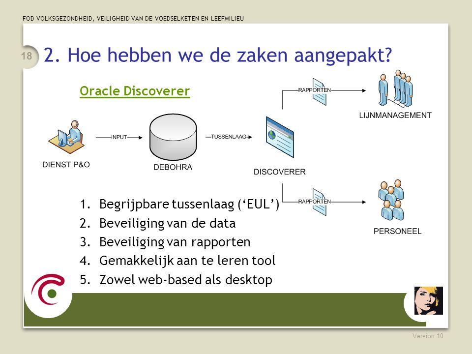 FOD VOLKSGEZONDHEID, VEILIGHEID VAN DE VOEDSELKETEN EN LEEFMILIEU Version 10 18 2. Hoe hebben we de zaken aangepakt? Oracle Discoverer 1.Begrijpbare t
