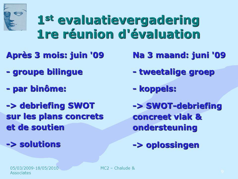 9 1 st evaluatievergadering 1re réunion d évaluation Après 3 mois: juin 09 - groupe bilingue - par binôme: -> debriefing SWOT sur les plans concrets et de soutien -> solutions 05/03/2009-18/05/2010 MC2 – Chalude & Associates Na 3 maand: juni 09 - tweetalige groep - koppels: -> SWOT-debriefing concreet vlak & ondersteuning -> oplossingen