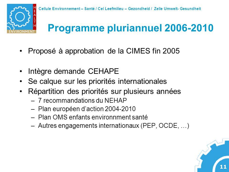Cellule Environnement – Santé / Cel Leefmilieu – Gezondheid / Zelle Umwelt- Gesundheit 11 Programme pluriannuel 2006-2010 Proposé à approbation de la CIMES fin 2005 Intègre demande CEHAPE Se calque sur les priorités internationales Répartition des priorités sur plusieurs années –7 recommandations du NEHAP –Plan européen daction 2004-2010 –Plan OMS enfants environnment santé –Autres engagements internationaux (PEP, OCDE, …)