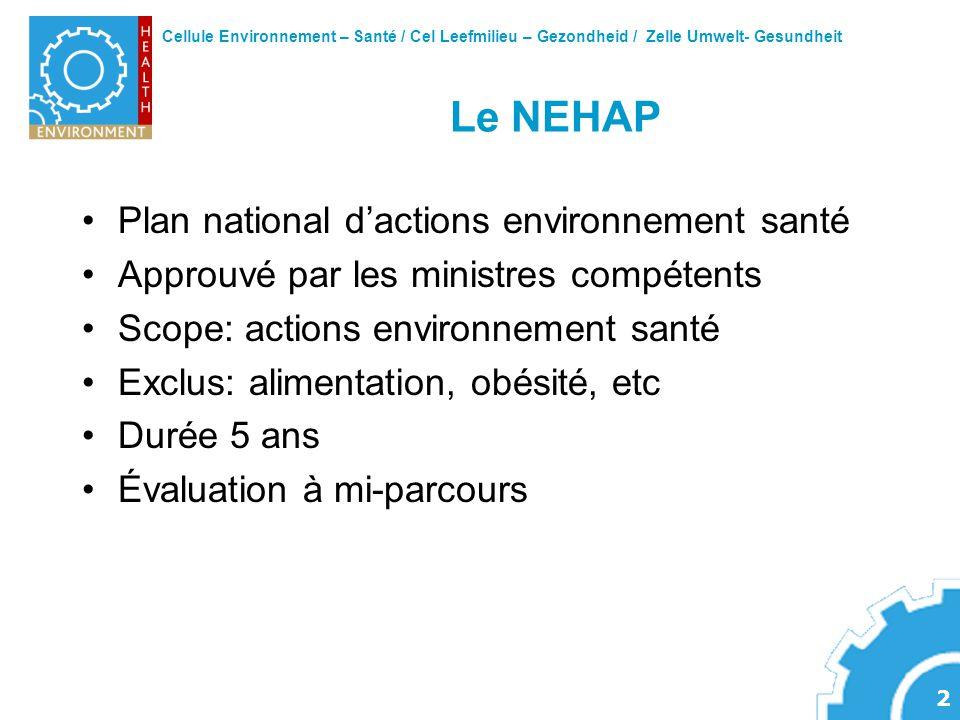 Cellule Environnement – Santé / Cel Leefmilieu – Gezondheid / Zelle Umwelt- Gesundheit 2 Le NEHAP Plan national dactions environnement santé Approuvé