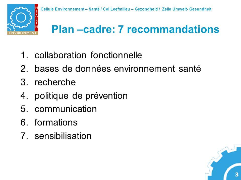 Cellule Environnement – Santé / Cel Leefmilieu – Gezondheid / Zelle Umwelt- Gesundheit 3 Plan –cadre: 7 recommandations 1.collaboration fonctionnelle 2.bases de données environnement santé 3.recherche 4.politique de prévention 5.communication 6.formations 7.sensibilisation